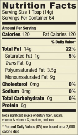 canola olive nutrition