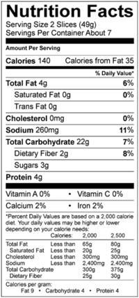whole grain loaf nutrition