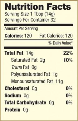 Peanut Oil nutrition