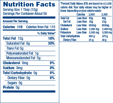 shortening nutrition